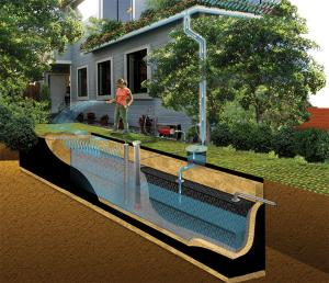 underground-water-tanks-roof-capture